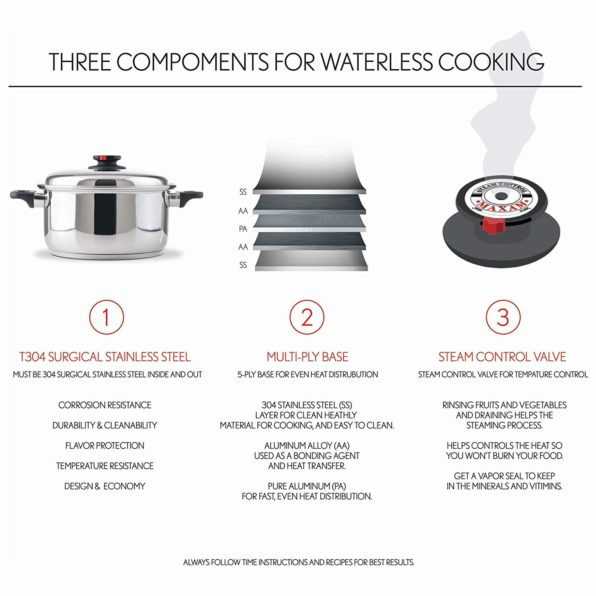 Heavy Duty 9-Element Waterless Cookware Set, Durable Stainless Steel Construction with Heat and Cold Resistant Handles, 17-Pieces Steam Control Pots Pans Saucepan Cooking Buy Online for Sale Price Discount Best Discount