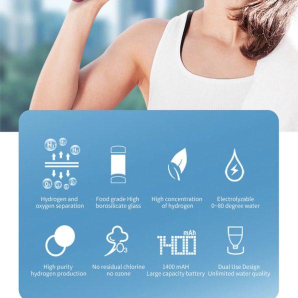 Japan SPE PEM Molecular Hydrogen Rich Water Generator Bottle Best Technology Healthy Alkaline Infused Ionizer USB Rechargeable Device Travel Machine Buy Now