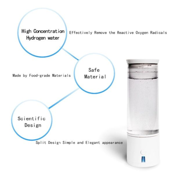 Molecular Hydrogen Rich Infused Water Generator Bottle 2020 Japan SPE PEM Technology Best Healthy Alkaline Infused Ionizer USB Rechargeable Device Travel Machine Buy Online for Sale Best Price Purchase Discount